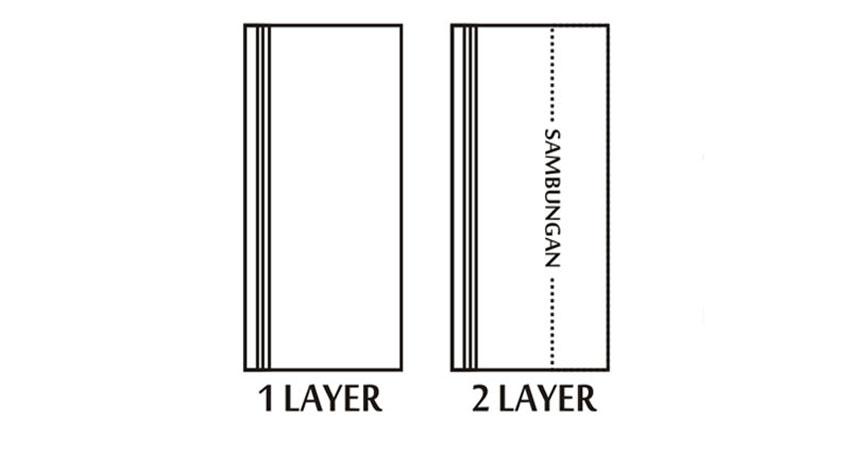 papan tangga kayu 1 layer & 2 layer