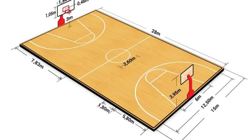 ukuran lapangan basket menurut FIBA