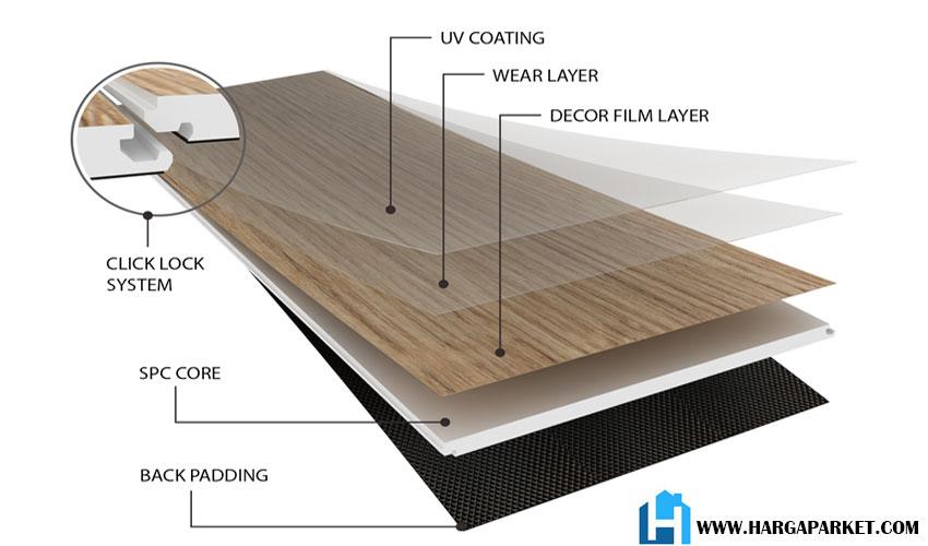 struktur susunan layer lantai vinyl