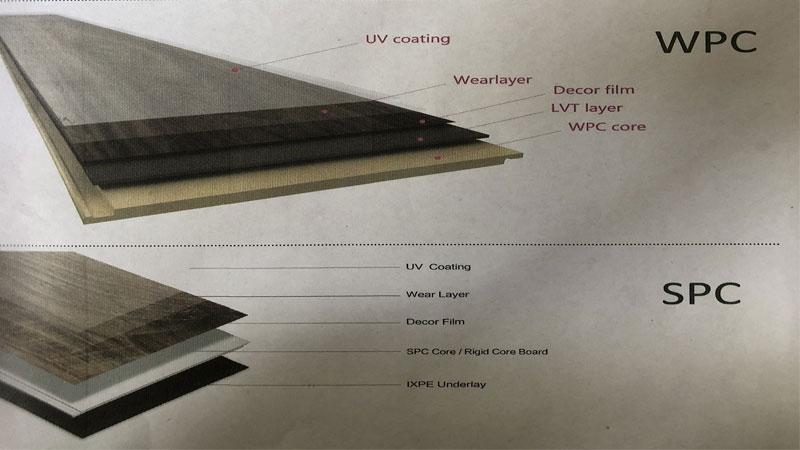 pilih lantai wpc atau flooring spc?